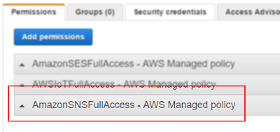 Amazon SNS Full Access policy entry